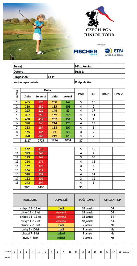 scorecard czech_pga_junior_tour-web
