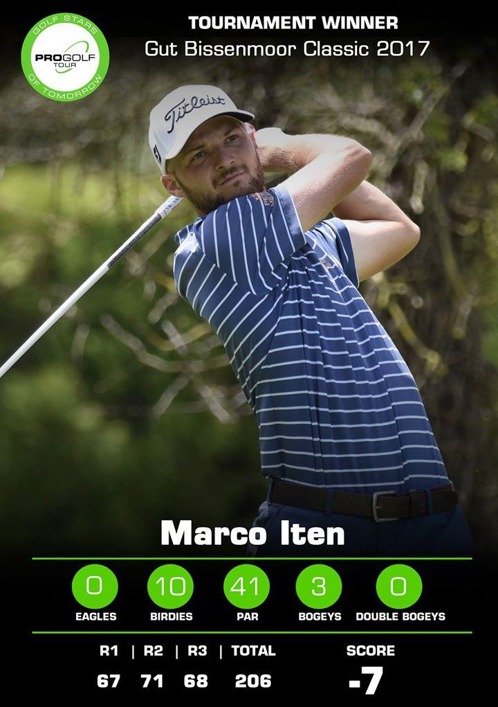 Marco Iten - vítěz